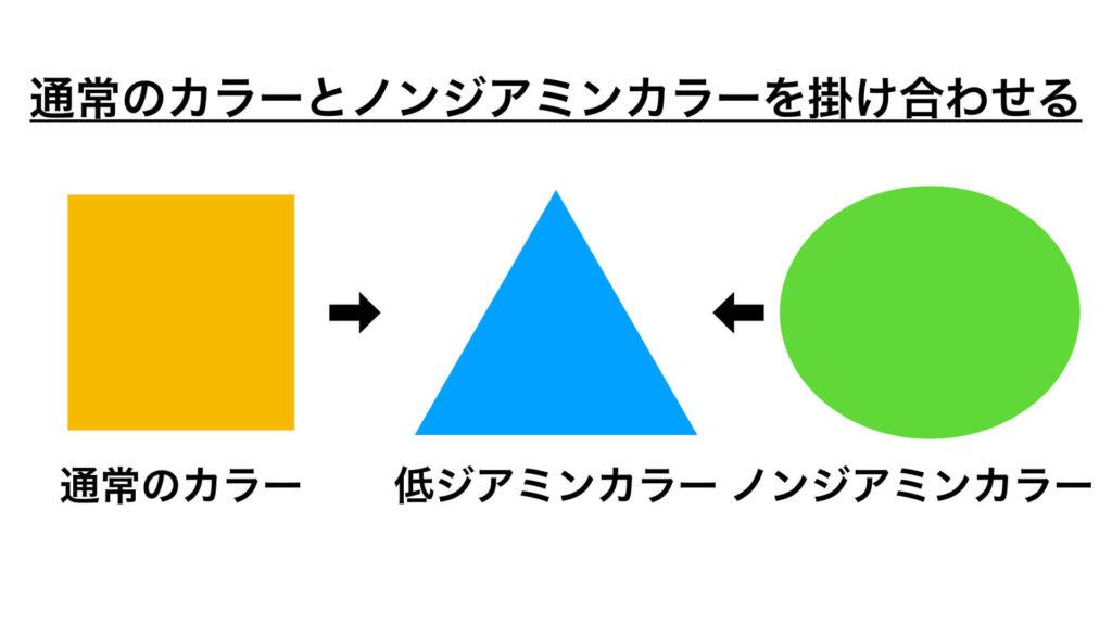 低ジアミンカラーのイメージ図